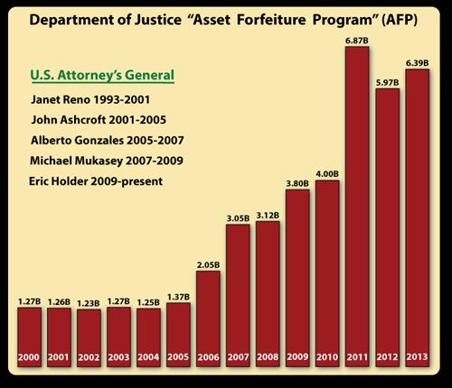 AFP-Seizures